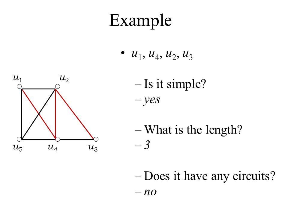 Example u 1, u 4, u 2, u 3 –Is it simple? –yes –What is the length? –3–3 –Does it have any circuits? –no u 1 u 2 u 5 u 4 u 3