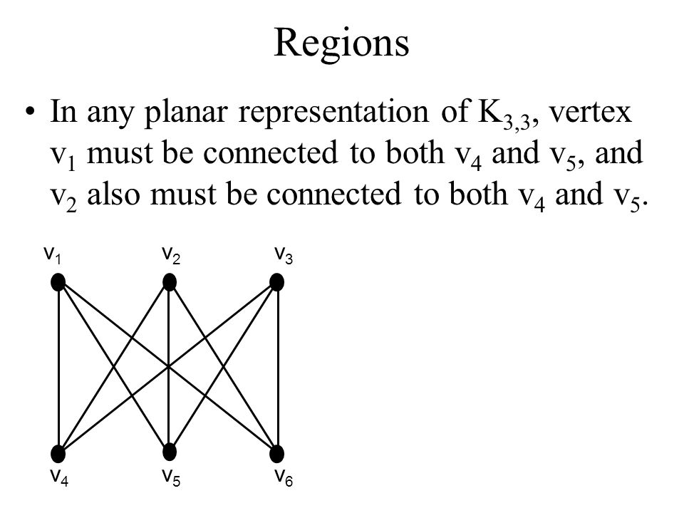 Regions In any planar representation of K 3,3, vertex v 1 must be connected to both v 4 and v 5, and v 2 also must be connected to both v 4 and v 5. v