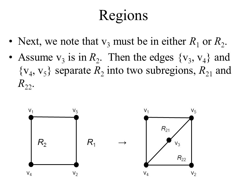 Regions Next, we note that v 3 must be in either R 1 or R 2. Assume v 3 is in R 2. Then the edges {v 3, v 4 } and {v 4, v 5 } separate R 2 into two su