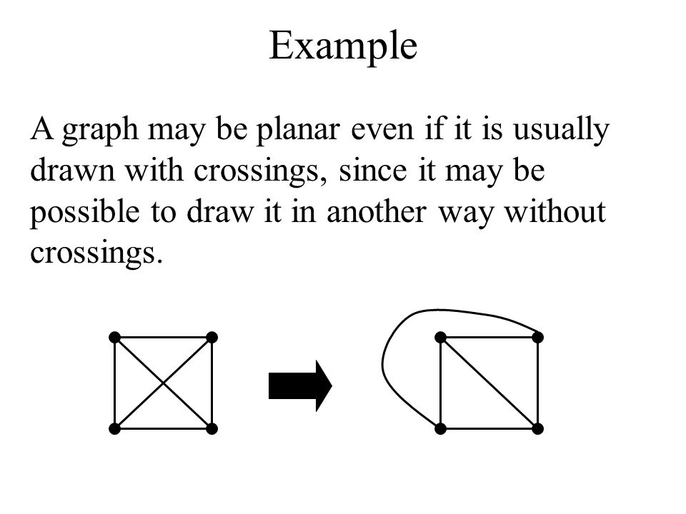 Example A graph may be planar even if it is usually drawn with crossings, since it may be possible to draw it in another way without crossings.