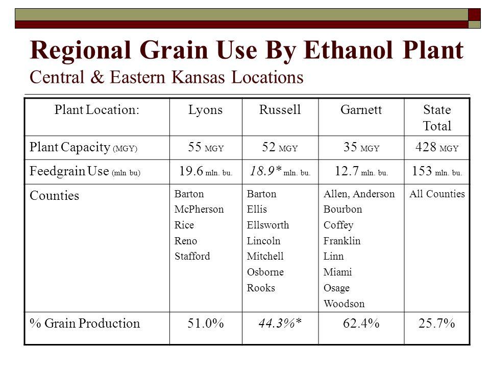 Regional Grain Use By Ethanol Plant Central & Eastern Kansas Locations Plant Location:LyonsRussellGarnettState Total Plant Capacity (MGY) 55 MGY 52 MG