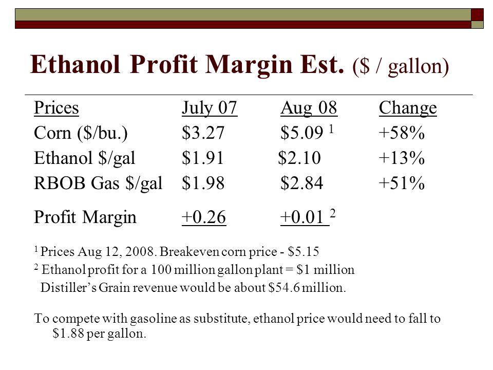 Ethanol Profit Margin Est. ($ / gallon) Prices July 07Aug 08Change Corn ($/bu.) $3.27 $5.09 1 +58% Ethanol $/gal $1.91 $2.10 +13% RBOB Gas $/gal$1.98