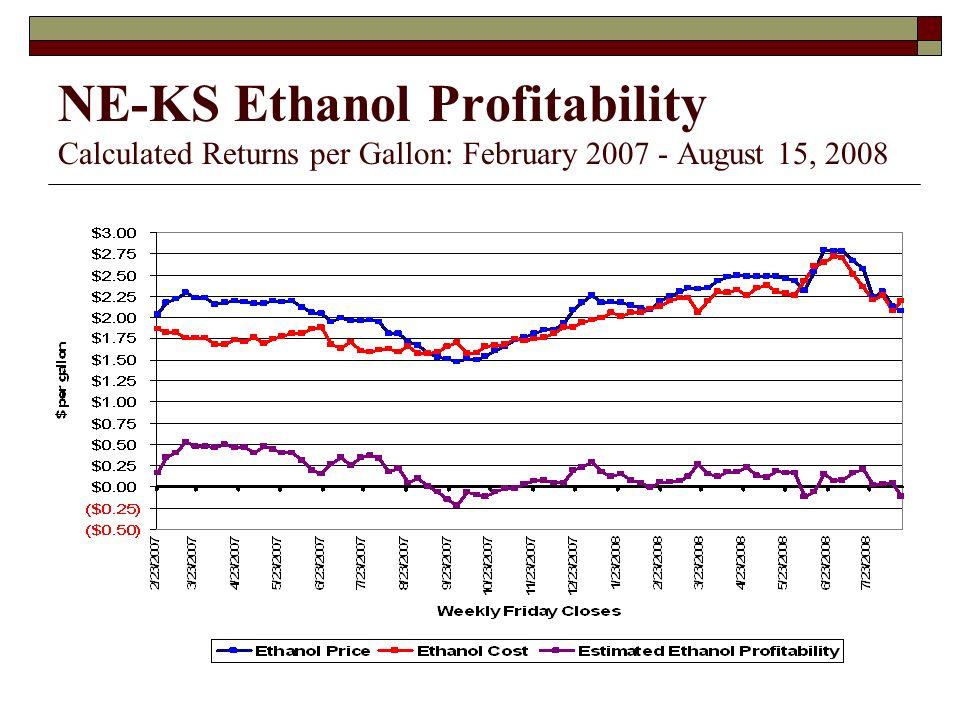 NE-KS Ethanol Profitability Calculated Returns per Gallon: February 2007 - August 15, 2008