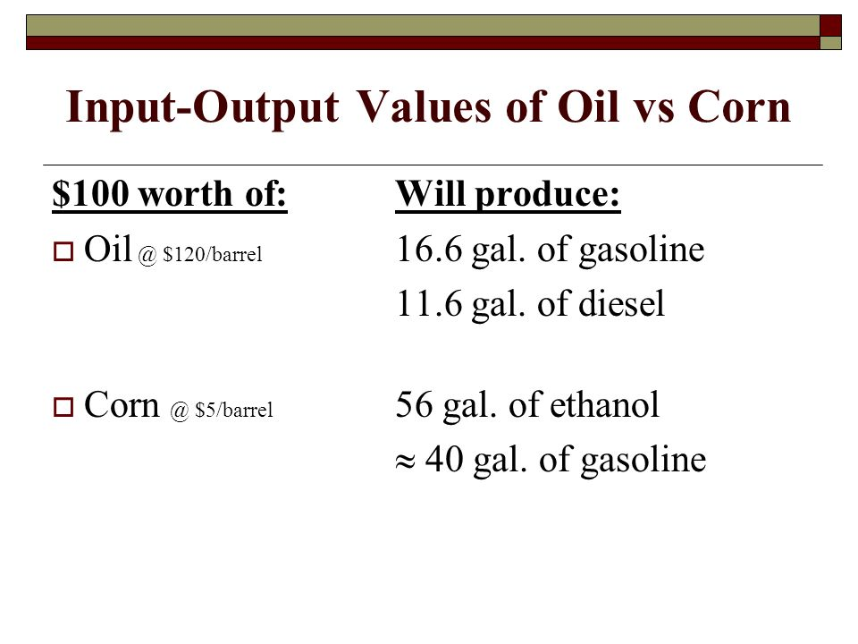 Input-Output Values of Oil vs Corn $100 worth of: Will produce: Oil @ $120/barrel 16.6 gal.