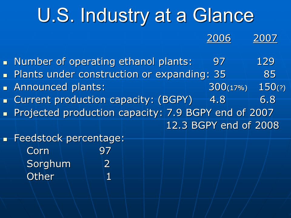 U.S. Industry at a Glance 2006 2007 Number of operating ethanol plants: 97 129 Number of operating ethanol plants: 97 129 Plants under construction or