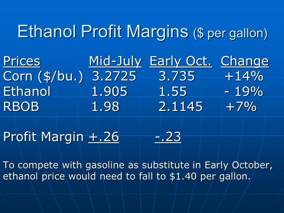 Ethanol Profit Margins ($ per gallon) Prices Mid-July Early Oct.
