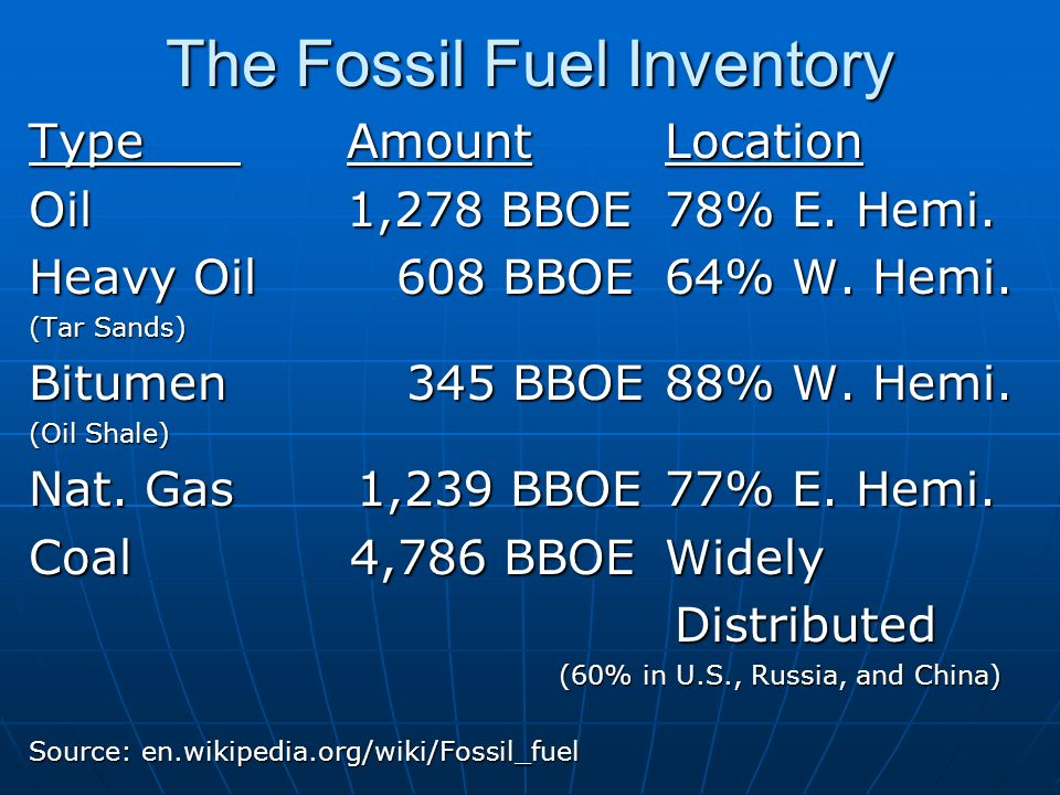 The Fossil Fuel Inventory TypeAmountLocation Oil1,278 BBOE 78% E.