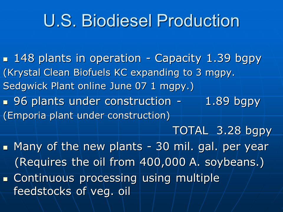 U.S. Biodiesel Production 148 plants in operation - Capacity 1.39 bgpy 148 plants in operation - Capacity 1.39 bgpy (Krystal Clean Biofuels KC expandi