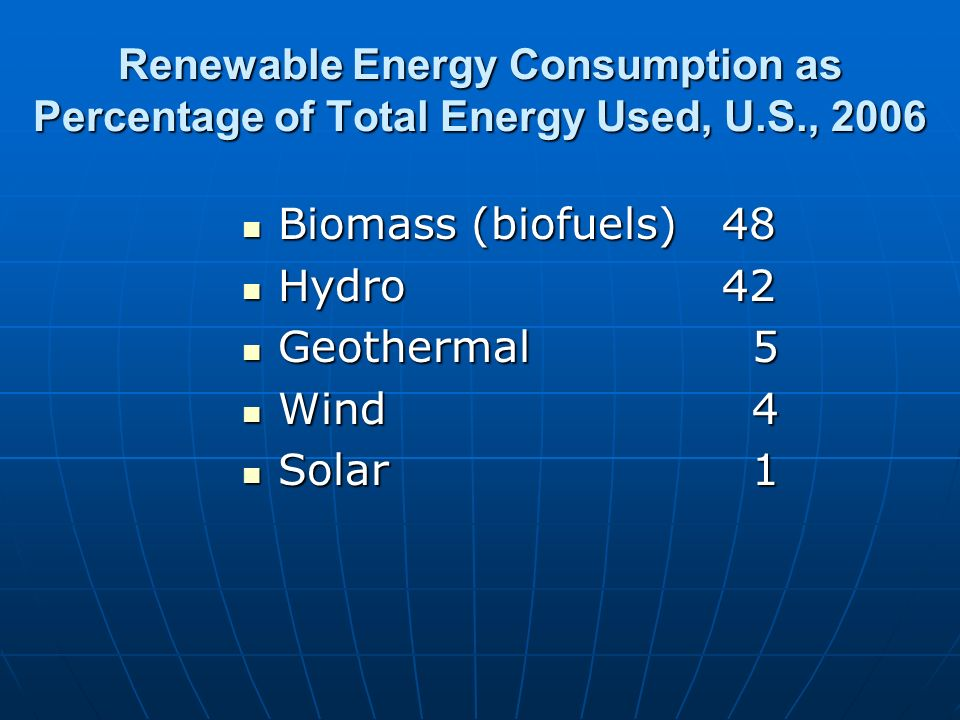 Net Energy Balance ProductEnergy Out/Energy In Gasoline.81 Ethanol from grain 1.67 Ethanol from cellulose 2.00 Diesel.83 Bio-diesel 3.2 Source: Congressional Research Service, RL32712, May 18, 2006