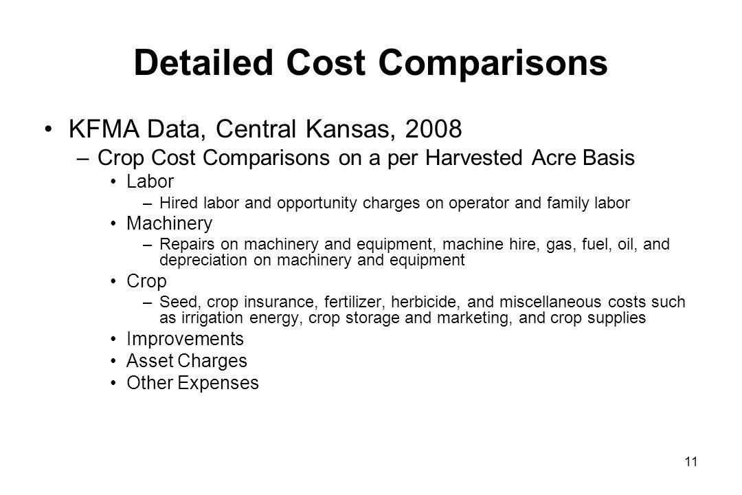 Detailed Cost Comparisons KFMA Data, Central Kansas, 2008 –Crop Cost Comparisons on a per Harvested Acre Basis Labor –Hired labor and opportunity charges on operator and family labor Machinery –Repairs on machinery and equipment, machine hire, gas, fuel, oil, and depreciation on machinery and equipment Crop –Seed, crop insurance, fertilizer, herbicide, and miscellaneous costs such as irrigation energy, crop storage and marketing, and crop supplies Improvements Asset Charges Other Expenses 11