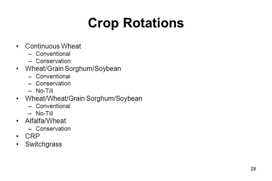 Crop Rotations Continuous Wheat –Conventional –Conservation Wheat/Grain Sorghum/Soybean –Conventional –Conservation –No-Till Wheat/Wheat/Grain Sorghum/Soybean –Conventional –No-Till Alfalfa/Wheat –Conservation CRP Switchgrass 28