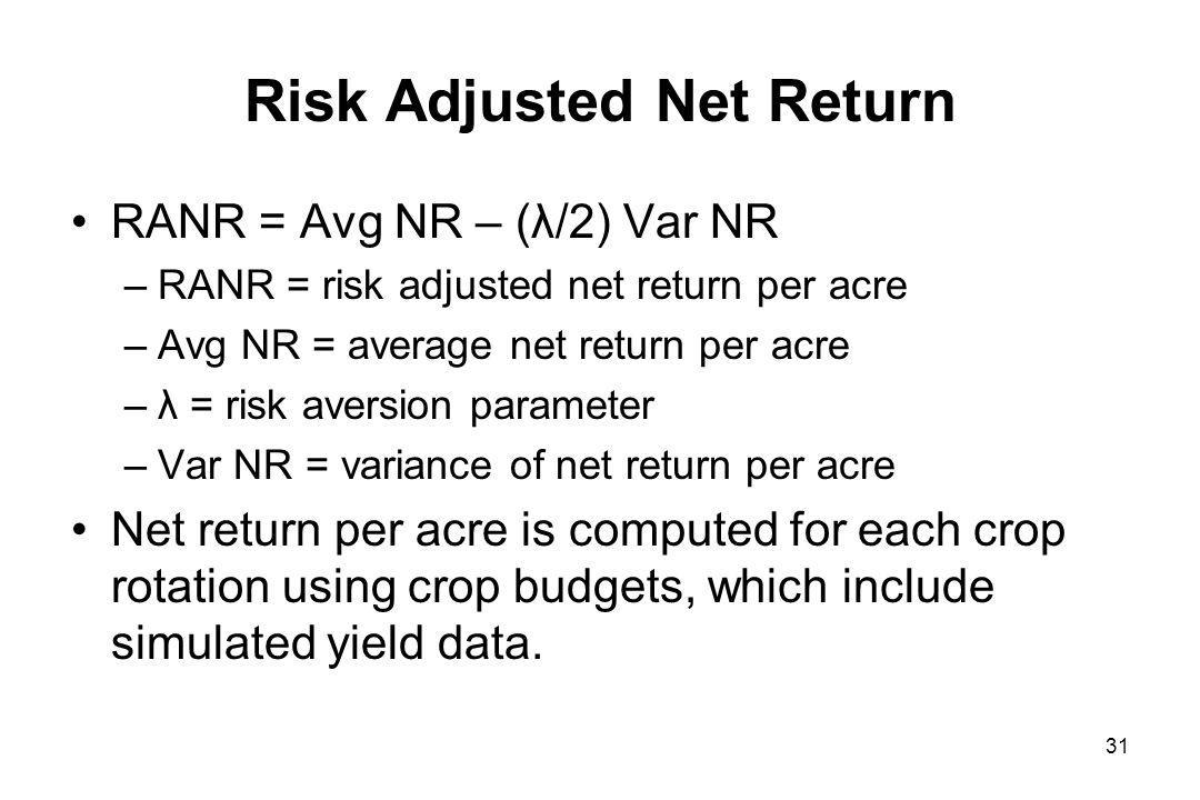 Risk Adjusted Net Return RANR = Avg NR – (λ/2) Var NR –RANR = risk adjusted net return per acre –Avg NR = average net return per acre –λ = risk aversion parameter –Var NR = variance of net return per acre Net return per acre is computed for each crop rotation using crop budgets, which include simulated yield data.