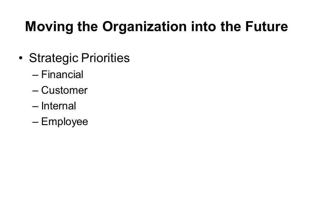 Moving the Organization into the Future Strategic Priorities –Financial –Customer –Internal –Employee