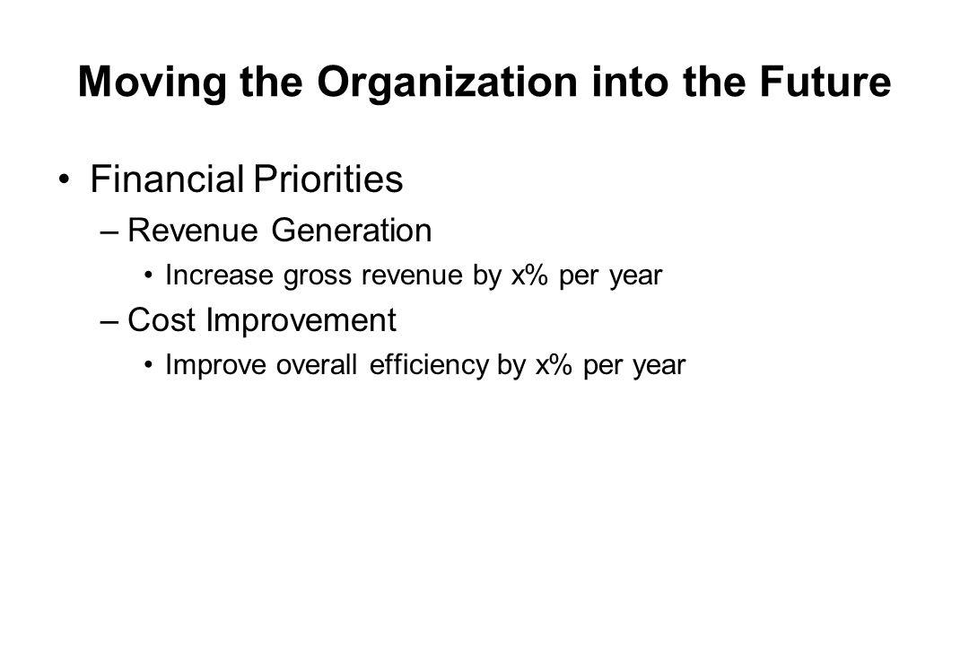 Moving the Organization into the Future Financial Priorities –Revenue Generation Increase gross revenue by x% per year –Cost Improvement Improve overa