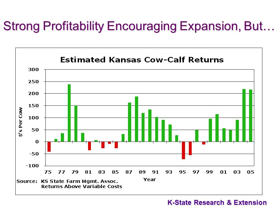 32 K-State Research & Extension Strong Profitability Encouraging Expansion, But…