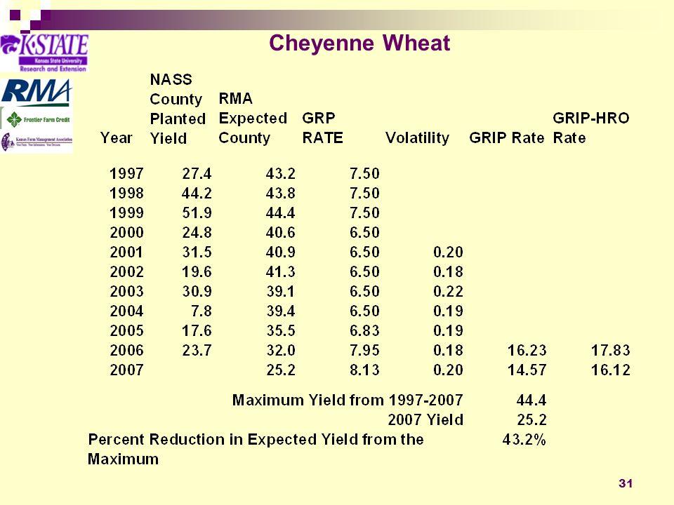 31 Cheyenne Wheat