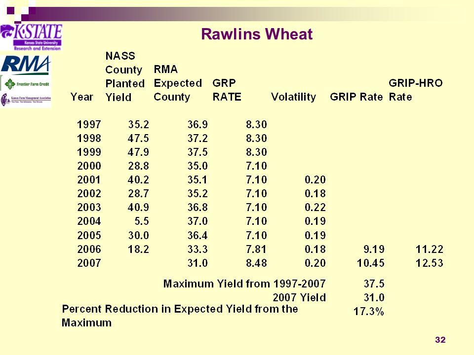 32 Rawlins Wheat
