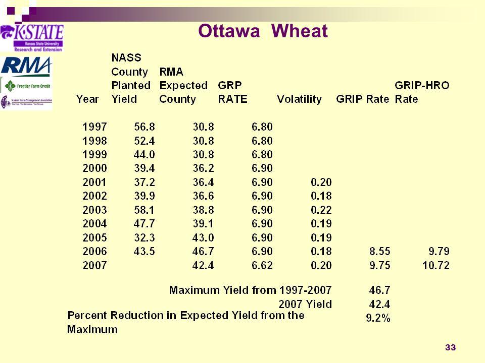 33 Ottawa Wheat