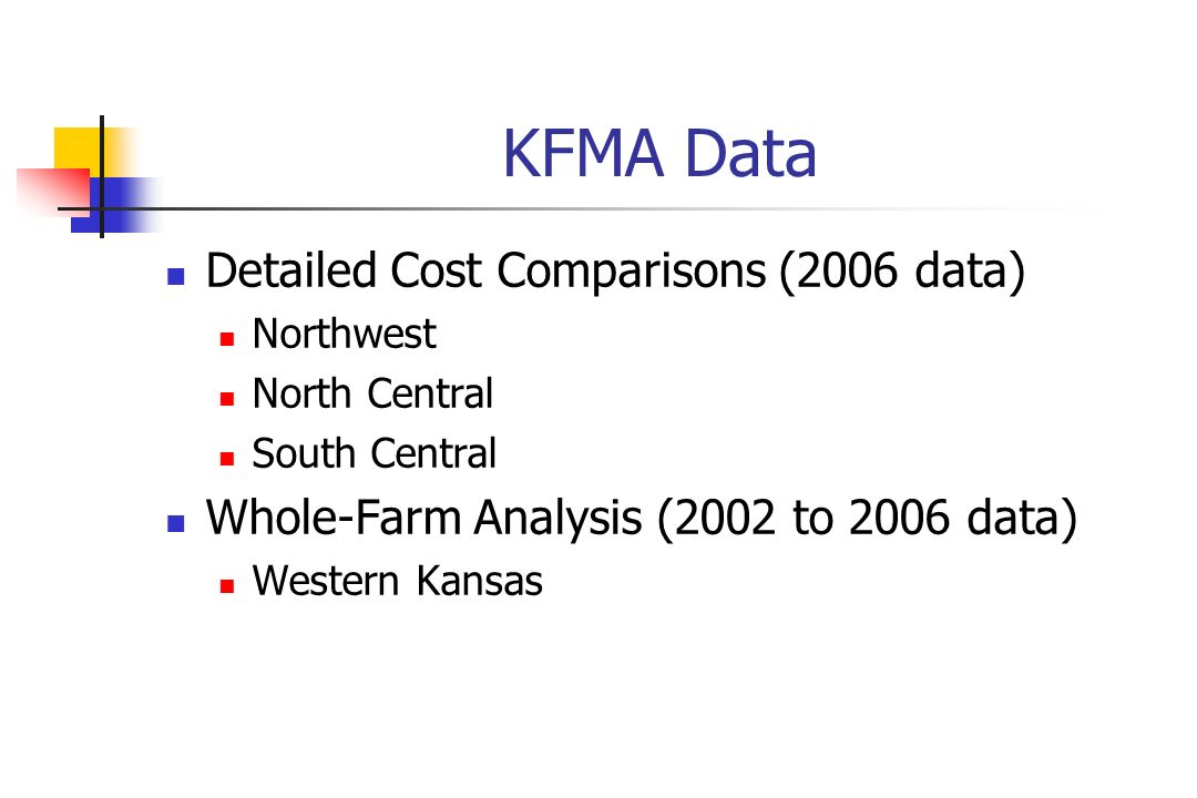 KFMA Data Detailed Cost Comparisons (2006 data) Northwest North Central South Central Whole-Farm Analysis (2002 to 2006 data) Western Kansas