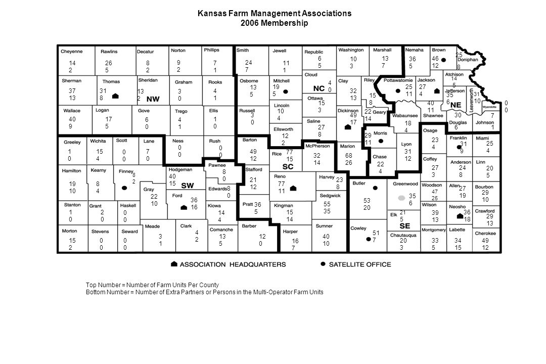 Top Number = Number of Farm Units Per County Bottom Number = Number of Extra Partners or Persons in the Multi-Operator Farm Units Kansas Farm Management Associations 2006 Membership