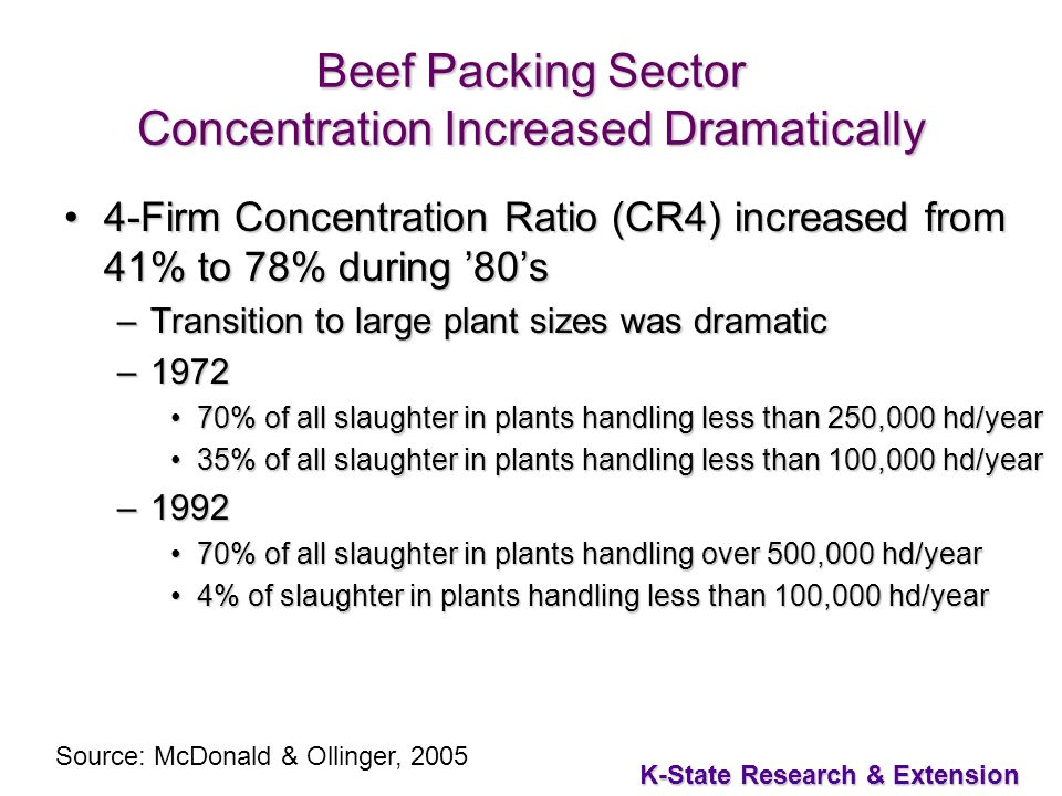 22 K-State Research & Extension Beef Packing Sector Concentration Increased Dramatically 4-Firm Concentration Ratio (CR4) increased from 41% to 78% during 80s4-Firm Concentration Ratio (CR4) increased from 41% to 78% during 80s –Transition to large plant sizes was dramatic –1972 70% of all slaughter in plants handling less than 250,000 hd/year70% of all slaughter in plants handling less than 250,000 hd/year 35% of all slaughter in plants handling less than 100,000 hd/year35% of all slaughter in plants handling less than 100,000 hd/year –1992 70% of all slaughter in plants handling over 500,000 hd/year70% of all slaughter in plants handling over 500,000 hd/year 4% of slaughter in plants handling less than 100,000 hd/year4% of slaughter in plants handling less than 100,000 hd/year Source: McDonald & Ollinger, 2005