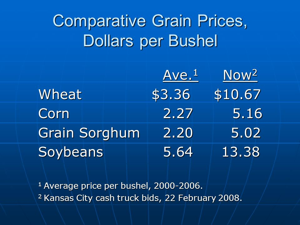 Comparative Grain Prices, Dollars per Bushel Ave. 1 Now 2 Ave.
