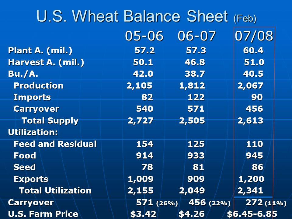 Corn Balance Sheet (Feb) 05-06 06-07 07/08 05-06 06-07 07/08 Plant A.