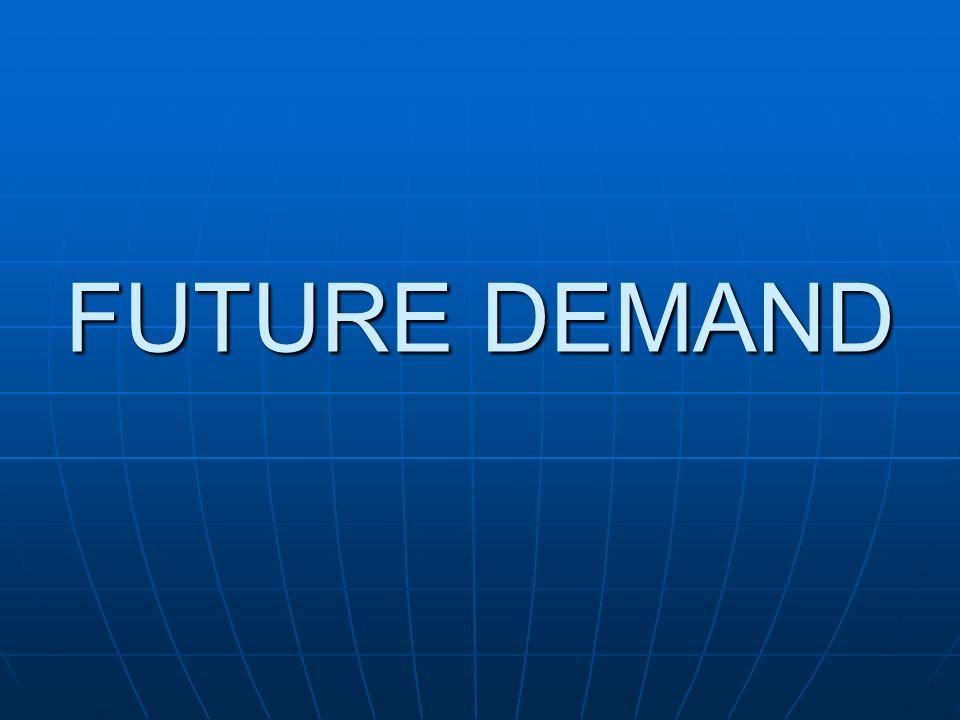 Soybean Oil Futures Price