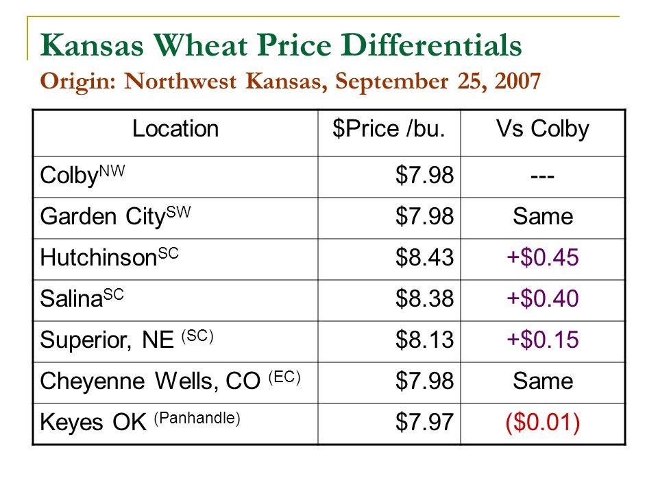 Kansas Wheat Price Differentials Origin: Northwest Kansas, September 25, 2007 Location$Price /bu.Vs Colby Colby NW $7.98--- Garden City SW $7.98Same Hutchinson SC $8.43+$0.45 Salina SC $8.38+$0.40 Superior, NE (SC) $8.13+$0.15 Cheyenne Wells, CO (EC) $7.98Same Keyes OK (Panhandle) $7.97($0.01)