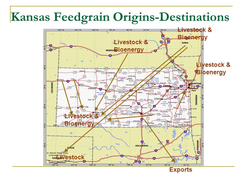 Kansas Feedgrain Origins-Destinations Exports Livestock & Bioenergy Livestock Livestock & Bioenergy Livestock & Bioenergy Livestock & Bioenergy