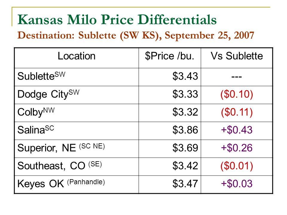 Kansas Milo Price Differentials Destination: Sublette (SW KS), September 25, 2007 Location$Price /bu.Vs Sublette Sublette SW $3.43--- Dodge City SW $3.33($0.10) Colby NW $3.32($0.11) Salina SC $3.86+$0.43 Superior, NE (SC NE) $3.69+$0.26 Southeast, CO (SE) $3.42($0.01) Keyes OK (Panhandle) $3.47+$0.03