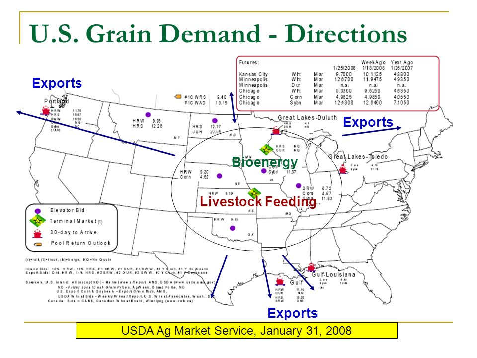 Principles of Spatial Grain Price Differences Between Markets Spatial grain price relationships are determined by transfer costs among regions in competitive grain markets Transfer Costs = Arbitrage Costs Arbitrage (Dictionary) : Buying goods in one market and selling them at a profit in another market.