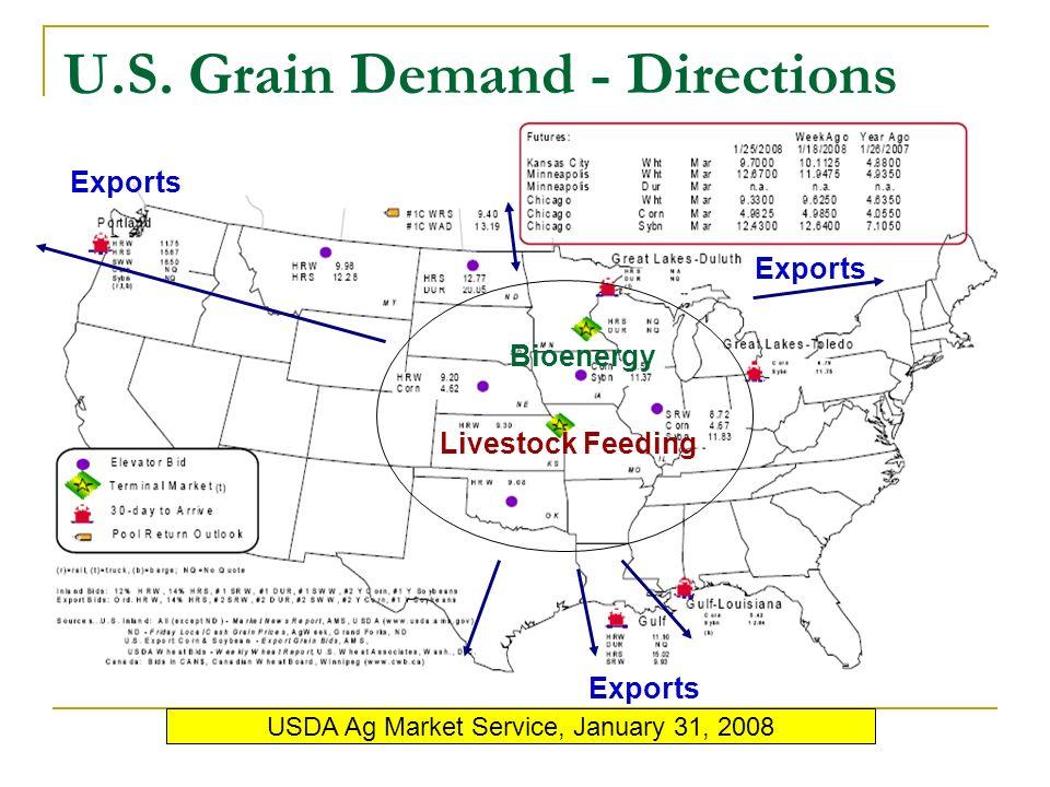 Wheat Cash Markets