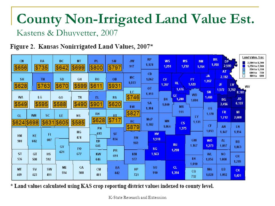 K-State Research and Extension County Non-Irrigated Land Value Est.