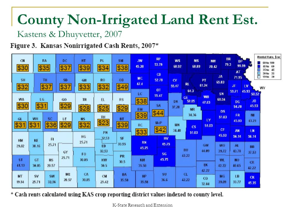 K-State Research and Extension County Non-Irrigated Land Rent Est.