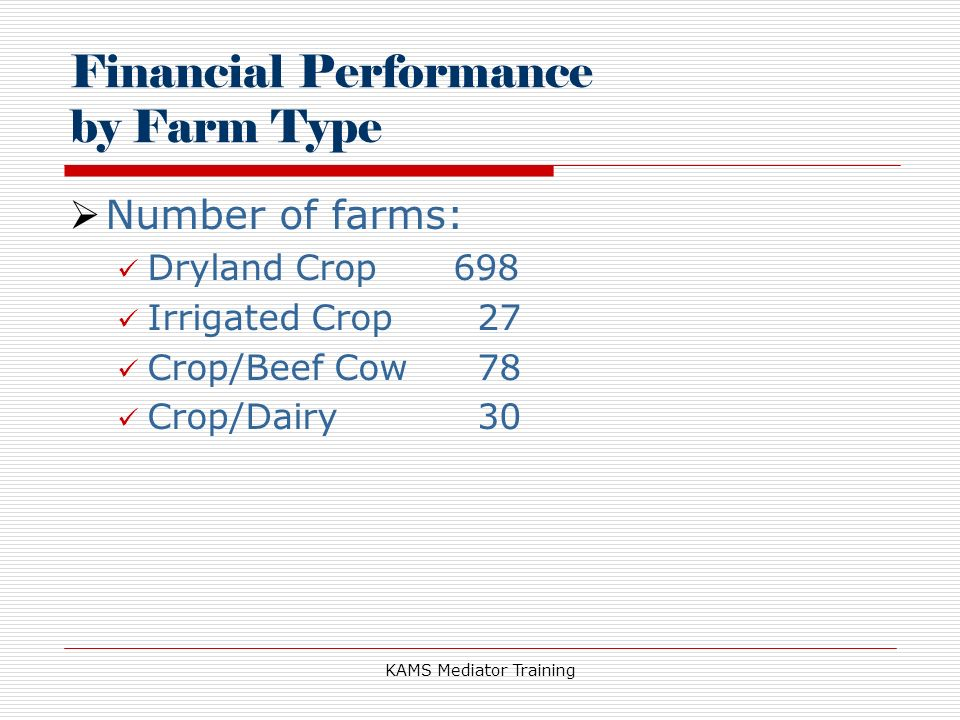 KAMS Mediator Training Financial Performance by Farm Type Number of farms: Dryland Crop698 Irrigated Crop 27 Crop/Beef Cow 78 Crop/Dairy 30