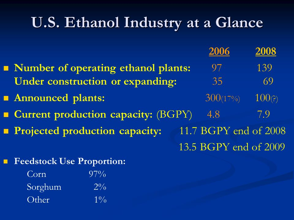U.S. Ethanol Industry at a Glance 2006 2008 Number of operating ethanol plants: 97 139 Under construction or expanding: 35 69 Announced plants: 300 (1