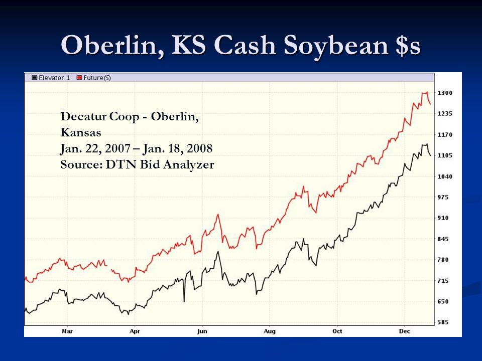Oberlin, KS Cash Soybean $s Decatur Coop - Oberlin, Kansas Jan.