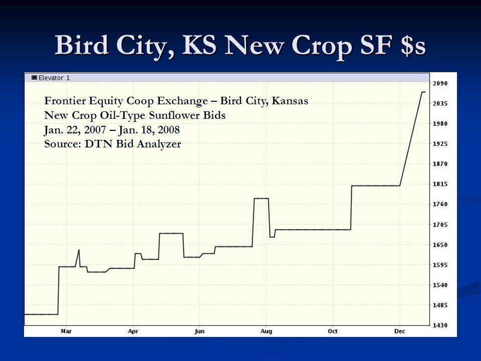 Bird City, KS New Crop SF $s Frontier Equity Coop Exchange – Bird City, Kansas New Crop Oil-Type Sunflower Bids Jan.