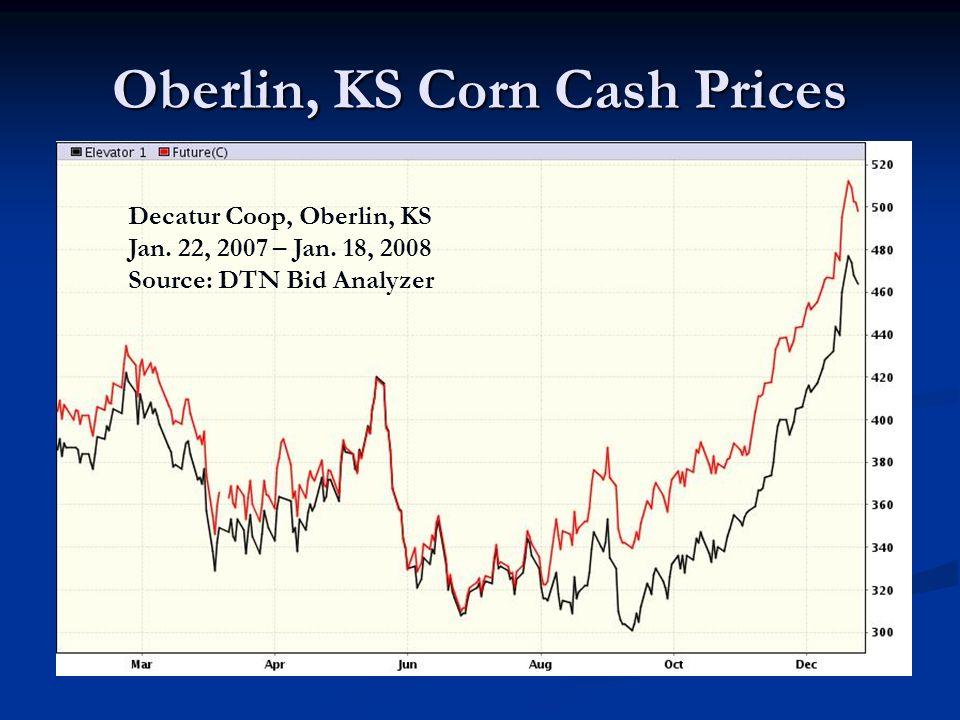 Oberlin, KS Corn Cash Prices Decatur Coop, Oberlin, KS Jan.