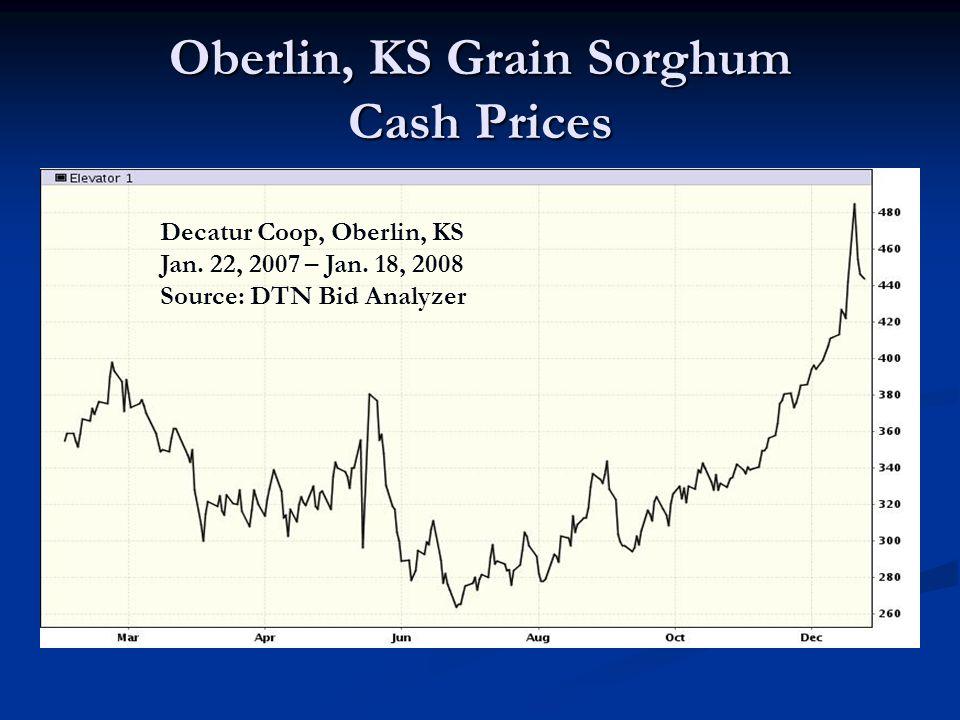 Oberlin, KS Grain Sorghum Cash Prices Decatur Coop, Oberlin, KS Jan.