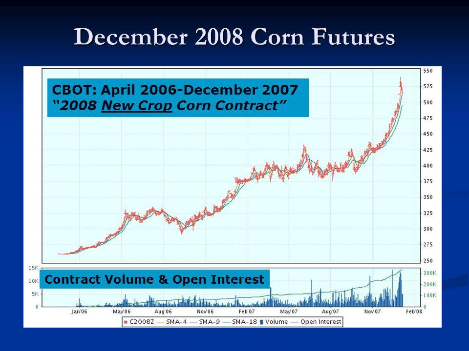 December 2008 Corn Futures CBOT: April 2006-December 2007 2008 New Crop Corn Contract Contract Volume & Open Interest