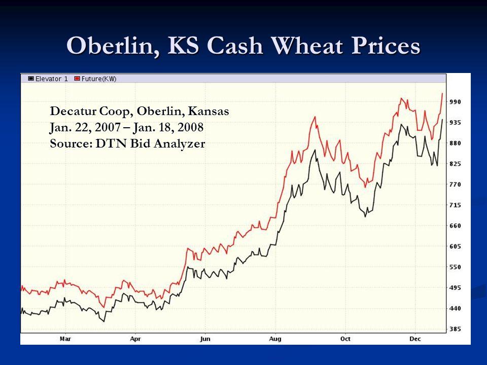 Oberlin, KS Cash Wheat Prices Decatur Coop, Oberlin, Kansas Jan.