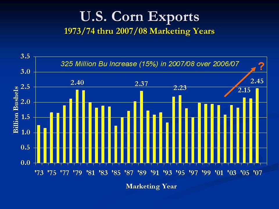 U.S. Corn Exports 1973/74 thru 2007/08 Marketing Years