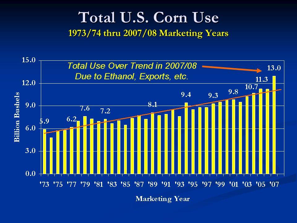 Total U.S. Corn Use 1973/74 thru 2007/08 Marketing Years