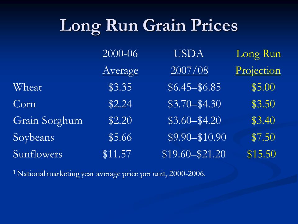 Long Run Grain Prices 2000-06 USDA Long Run Average 2007/08 Projection Wheat $3.35 $6.45–$6.85$5.00 Corn $2.24 $3.70–$4.30$3.50 Grain Sorghum $2.20 $3.60–$4.20$3.40 Soybeans $5.66 $9.90–$10.90$7.50 Sunflowers$11.57 $19.60–$21.20 $15.50 1 National marketing year average price per unit, 2000-2006.
