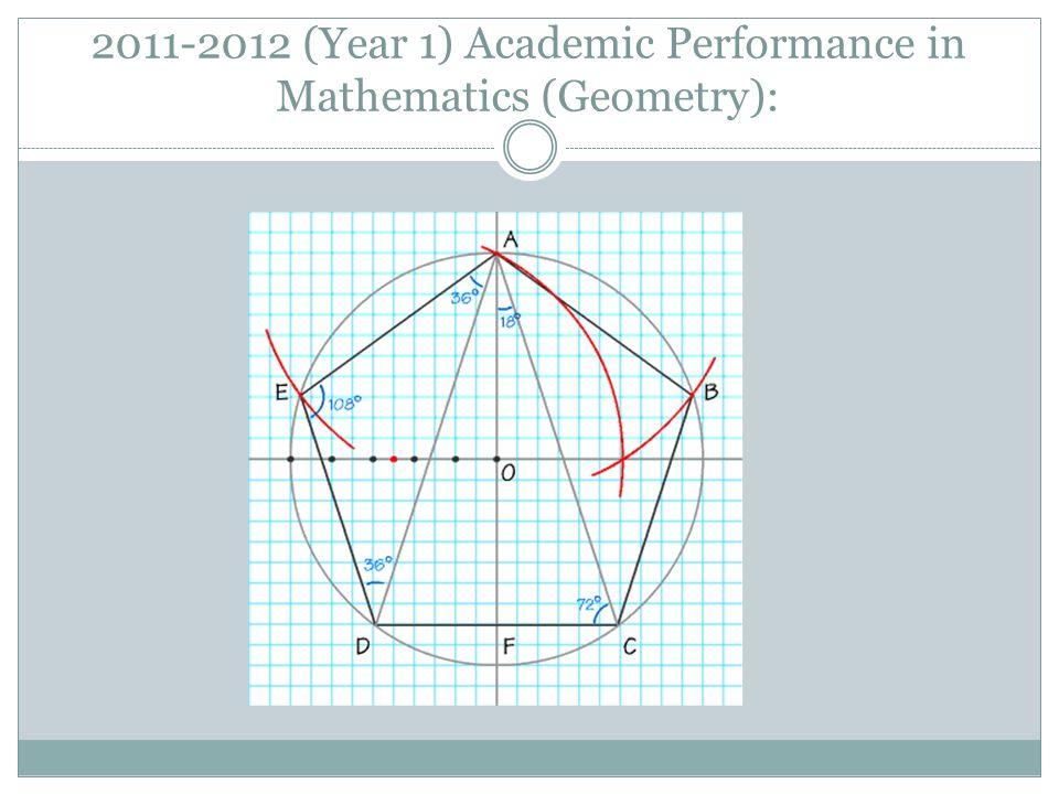 2011-2012 (Year 1) Academic Performance in Mathematics (Geometry):
