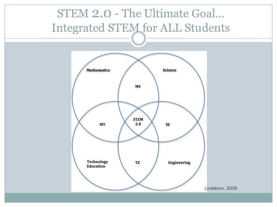 STEM 2.0 - The Ultimate Goal… Integrated STEM for ALL Students Lindstrom, 2009