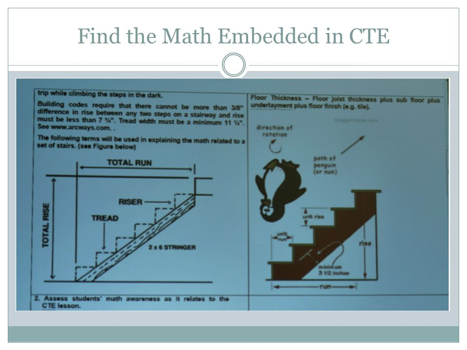 Find the Math Embedded in CTE
