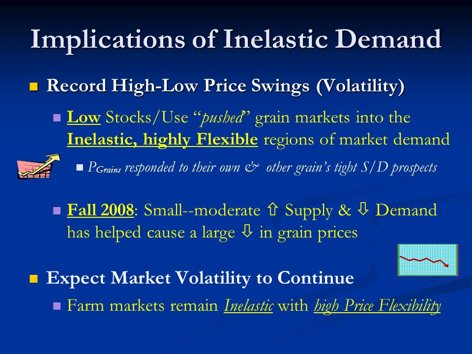 Implications of Inelastic Demand Record High-Low Price Swings (Volatility) Record High-Low Price Swings (Volatility) Low Stocks/Use pushed grain markets into the Inelastic, highly Flexible regions of market demand P Grains responded to their own & other grains tight S/D prospects Fall 2008: Small--moderate Supply & Demand has helped cause a large in grain prices Expect Market Volatility to Continue Farm markets remain Inelastic with high Price Flexibility
